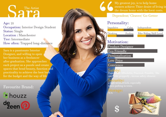 Persona - Interior Designer